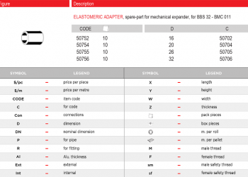 Elastomatic-Adapter-Table