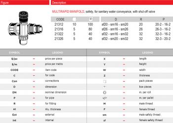 Modular-Manifold-Shut-off-Valve-Table